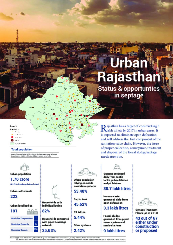 Rajasthan sanitation factsheet