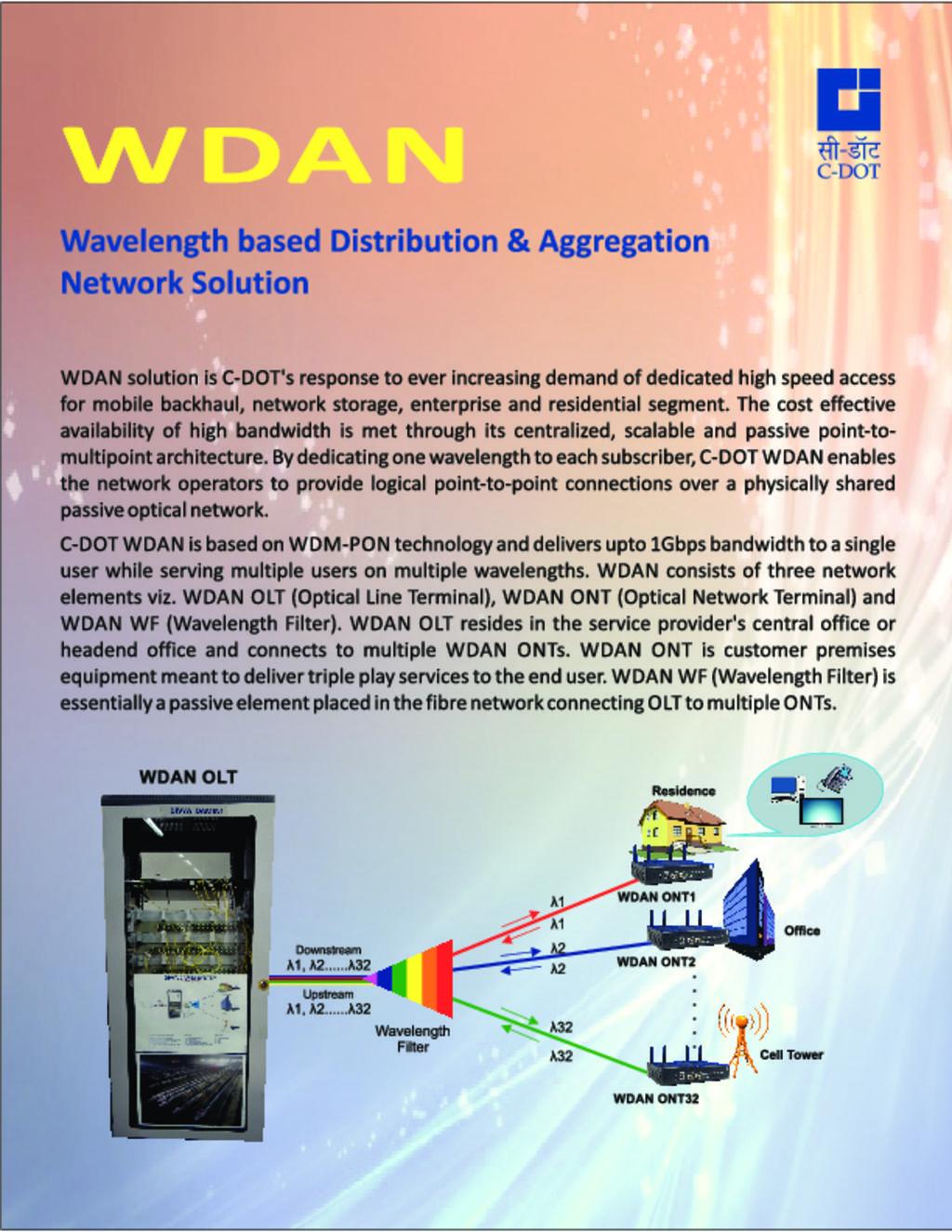 Wdan_Network Solution