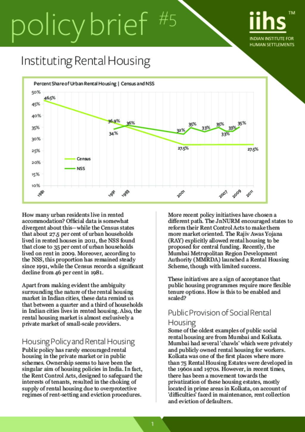 Instituting Rental Housing