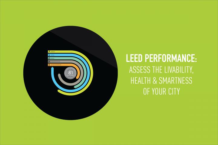 LEED Performance Challenge